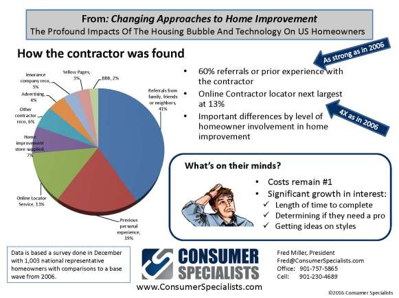 How contractor found Changing Approaches